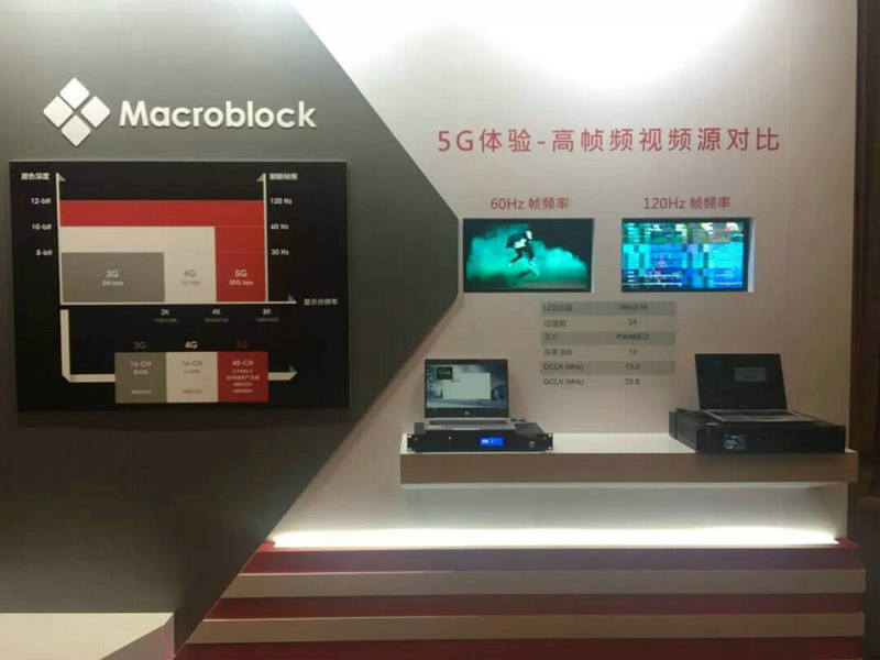 2-Off-site display of 5G future - high frame frequency display experience area